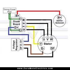 wiring diagram bmw r45 wiring image wiring diagram bosch 3 phase charging system diode board upgrade boalt on wiring diagram bmw r45
