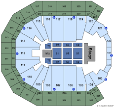 Citizens Bank Arena Online Charts Collection