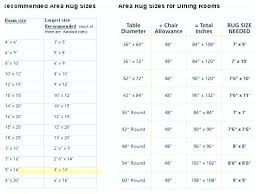 15 x 20 area rugs rug standard sizes standard rug sizes standard area rug sizes new 15 x 20 area rugs