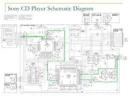 wiring diagram for cd player wiring diagram used wiring diagram cd player wiring diagram expert wiring diagram for a sony xplod cd player wiring