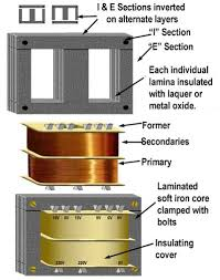 power transformers three phase transformer at Electrical Transformer Diagram