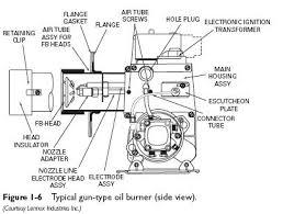 miller oil furnace wiring diagram wirescheme diagram york gas furnace control board diagram also carlyle pressor wiring diagram also coleman wiring diagram moreover