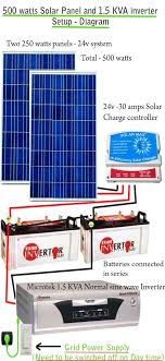 how to install solar panels inverter for home step by step guide solar inverter setup