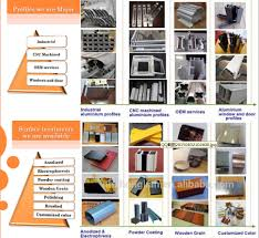 aluminium window frame types frameimage org
