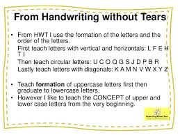 Teaching Handwriting Order Of Letters Google Search