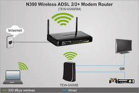 n300 wireless adsl 2 2 modem router features product overview