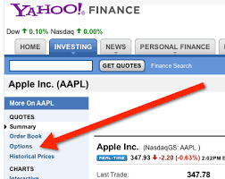 How To Read Yahoo Stock Charts Stock Option Symbols