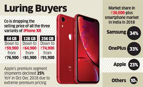 Apple Trade In Value Chart Iphone Apple Gets The Message Slashes Iphone Xr Prices