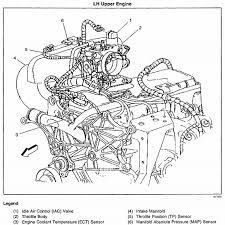 similiar s10 engine diagram keywords 1984 chevy s10 engine diagram likewise 2003 chevy s10 vacuum hose