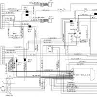 ingersoll rand golf cart wiring diagram great installation of ingersoll rand ssr wiring diagram wiring and diagram schematics rh wiring rowdiy co ingersoll rand wiring schematic square d motor starter wiring diagram