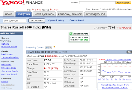 Google Finance Chart Api Google Stock Options Yahoo Finance Get Realtime Stock