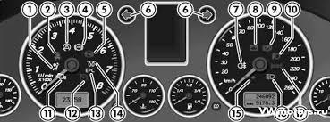 Обслуживание устройство и ремонт Фольксваген Туарег Сигнальные  Рис 1 38 Расположение сигнальных и контрольных ламп