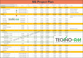 Sample Project Plans In Ms Project Sample Ms Project Plans Download Template Project
