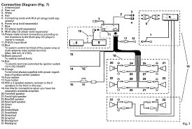 ford rds radio wiring diagram wiring diagrams pioneer rds radio wiring diagram digital
