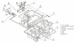 wiring diagram 36v ez go golf cart wiring diagram e z go golf cart wiring diagrams image about