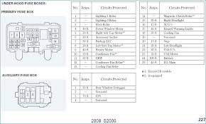 2002 honda s2000 fuse box diagram data wiring diagrams \u2022 2002 honda civic dx fuse box diagram 2002 honda s2000 fuse box diagram headlight power from forums wiring rh afcstoneham club 2002 honda civic ex fuse box diagram hyundae accent fuse box