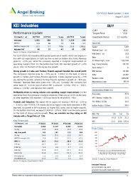 Kei Industries Ltd Company Profile Performance Update