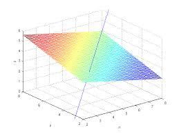 perpendicular planes definition. example 3: perpendicular planes definition