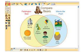 Kidspiration Venn Diagram Kidspiration Reviews Edshelf