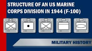 Usmc Structure United States Marine Corps Division In 1944 F 100 Series