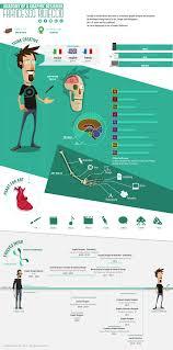 Web Designer Resume Graphic Artist Resume Sample Graphic Artist Resume Examples Artist 89