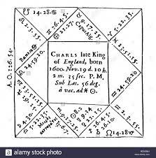In Depth Horoscope Chart Horoscopes Woodcut Of Horoscope Chart Of King Charles I Of