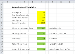 profit loss graph option profit loss graph excel