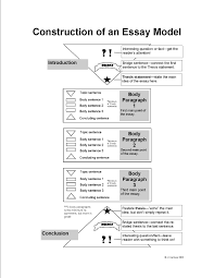 essay about paper thesis statement generator also health   argumentative essay model annotated bibliography writing 7 model essay writing essay full