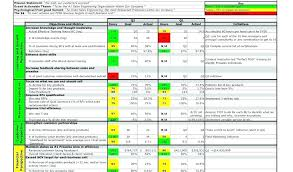 Scorecard Templates Excel Balanced Scorecard Excel Template Free Altpaper Co