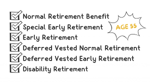 Mass Retirement Chart Group 1 Home Iupat Pension