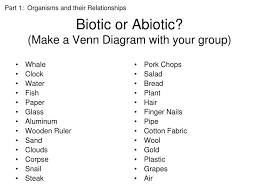 Abiotic And Biotic Venn Diagram Ppt Ecology Powerpoint Presentation Id 423922