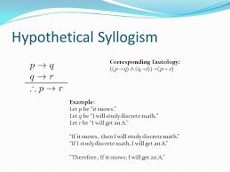 Hypothetical Syllogism Hypothetical Syllogism Magdalene Project Org