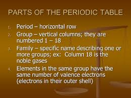 Parts Of Periodic Table Modern Periodic Table Ppt Video Online Download