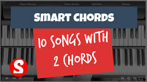 Learn 2 Chords To Play 10 Worship Piano Songs Absolute Easy Beginners First Piano Lesson