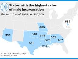 Prison Reform In Arizona Scuttled At Legislature By Prosecutors