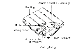 exterior wall tile installation details. a diagram shows cross-section of concealed rafter. under the roofing, exterior wall tile installation details