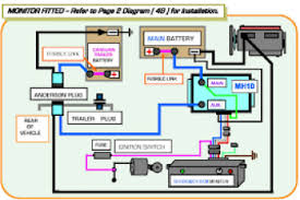caravan wiring diagram caravan wiring diagrams collection solar panels diagram at Caravan Solar Wiring Diagram
