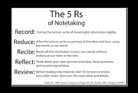 Meeting Note Taking Template Fascinating The Five Rs Of NoteTaking