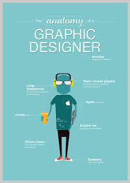 graphic designers office. Anatomy Of A Graphic Designer Designers Office