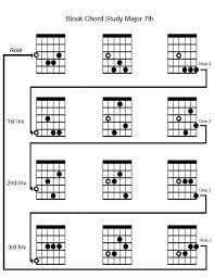 Block Chord Diagram Diagram Cool Websites Jazz Guitar