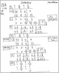 Nashville Number System Printable Chart Www