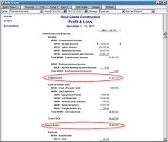 Use Accounting Ratios To Stave Off Financial Problems Anaheim