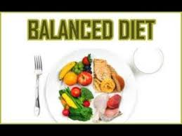 Balanced Diet Chart For Female Balance Food And Diet With Diet Chart For Different Ages Of Males And Females