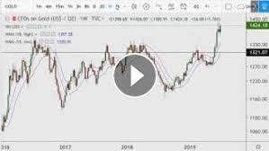 Depth Chart Btc Gold And Silver In Depth Chart Analysis 2019 07 10