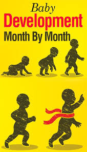 Baby Development Growth Milestones Month By Month Baby