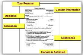 Resumes Tips Kordurmoorddinerco Amazing Tips For Writing A Resume
