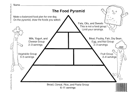 Food Pyramid Coloring Page For Kids Educational Videos New