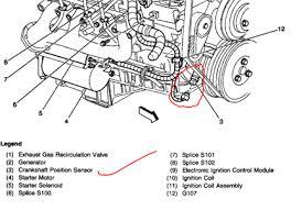 2000 gmc jimmy engine diagram wiring diagram for you • 2000 gmc engine diagram best secret wiring diagram u2022 rh resultadoloterias co 2000 gmc jimmy problems 2000 gmc jimmy wiring diagram