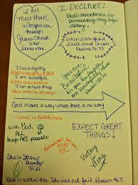 prayer closet setup affirmations war room prayer strategy wreck this journal prayer