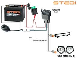 led light bar wiring harness diagram also electrical wiring led